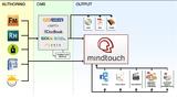 mindtouch_idea.jpg