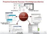 MindTouch_CustomerAsAService.jpg